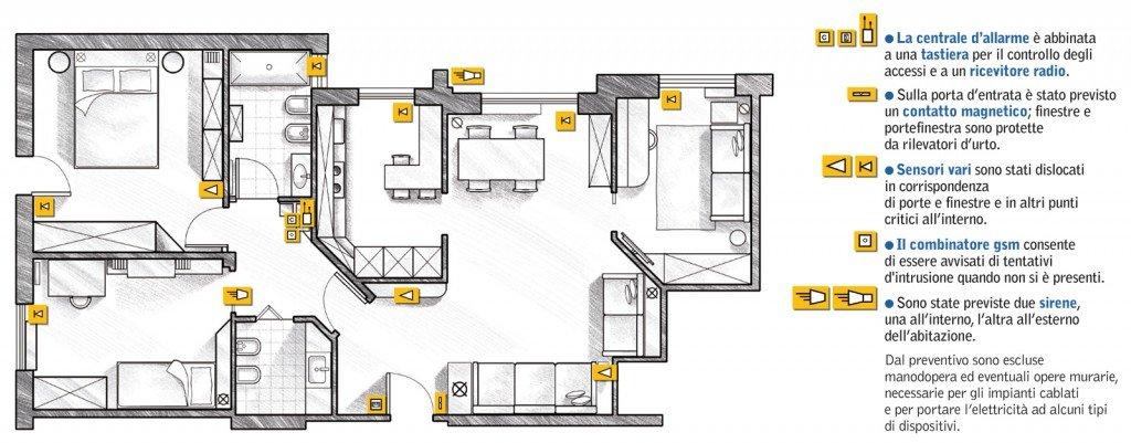 Allarmi per sentirsi protetti in casa cose di casa for Disegnare la pianta del piano di casa
