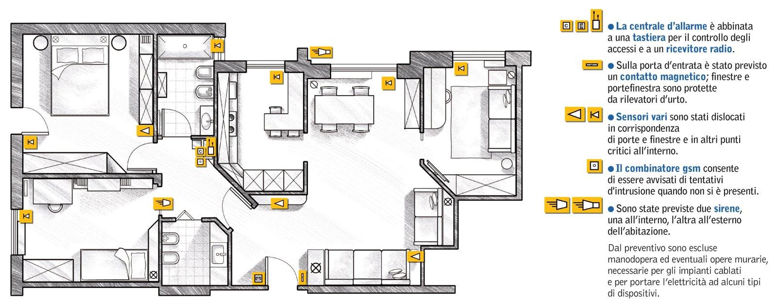 Allarmi per sentirsi protetti in casa cose di casa for Creatore di piano casa personalizzato