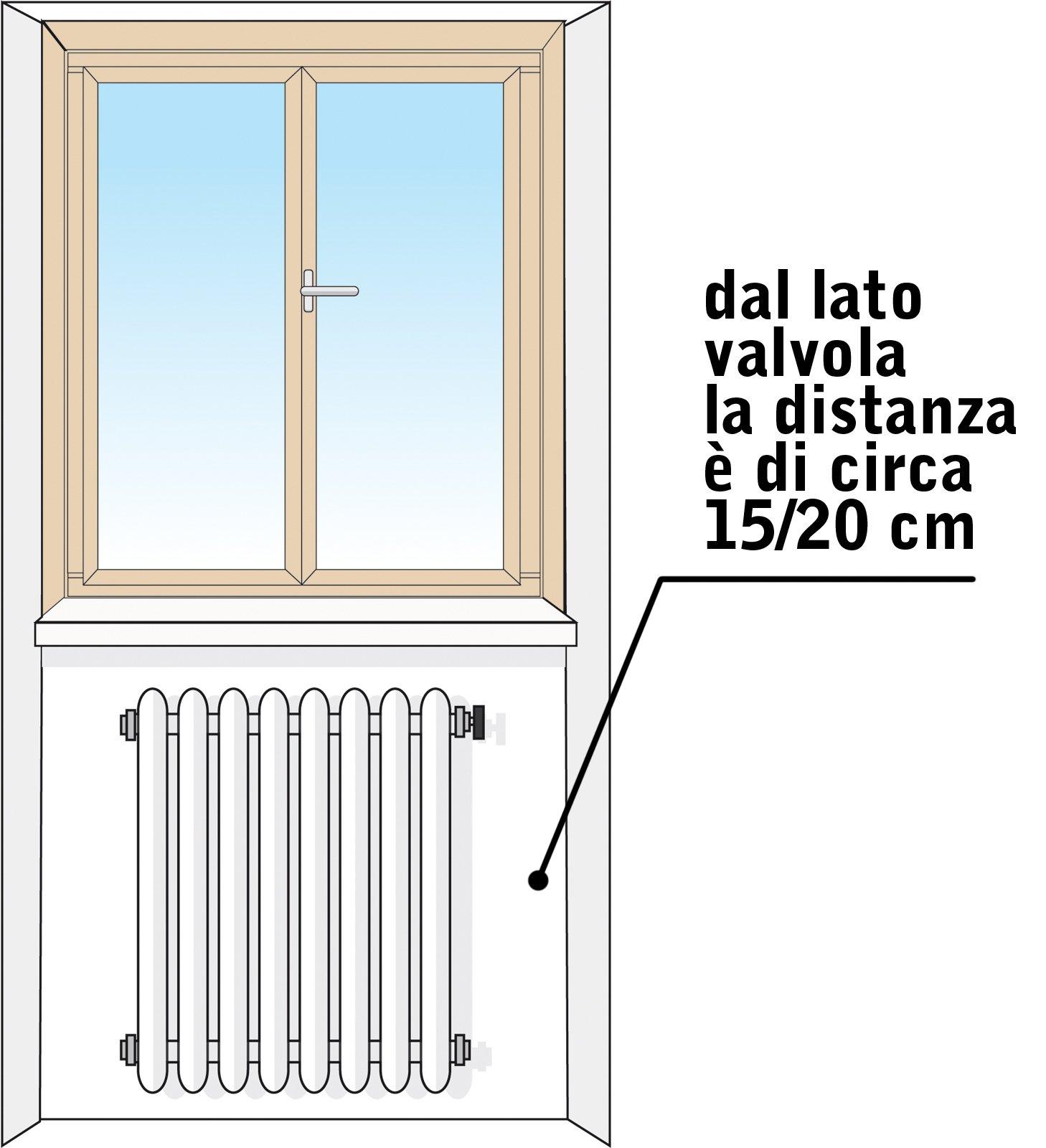 Schema impianto a termosifoni nb i presenti schemi sono for Termosifone dwg