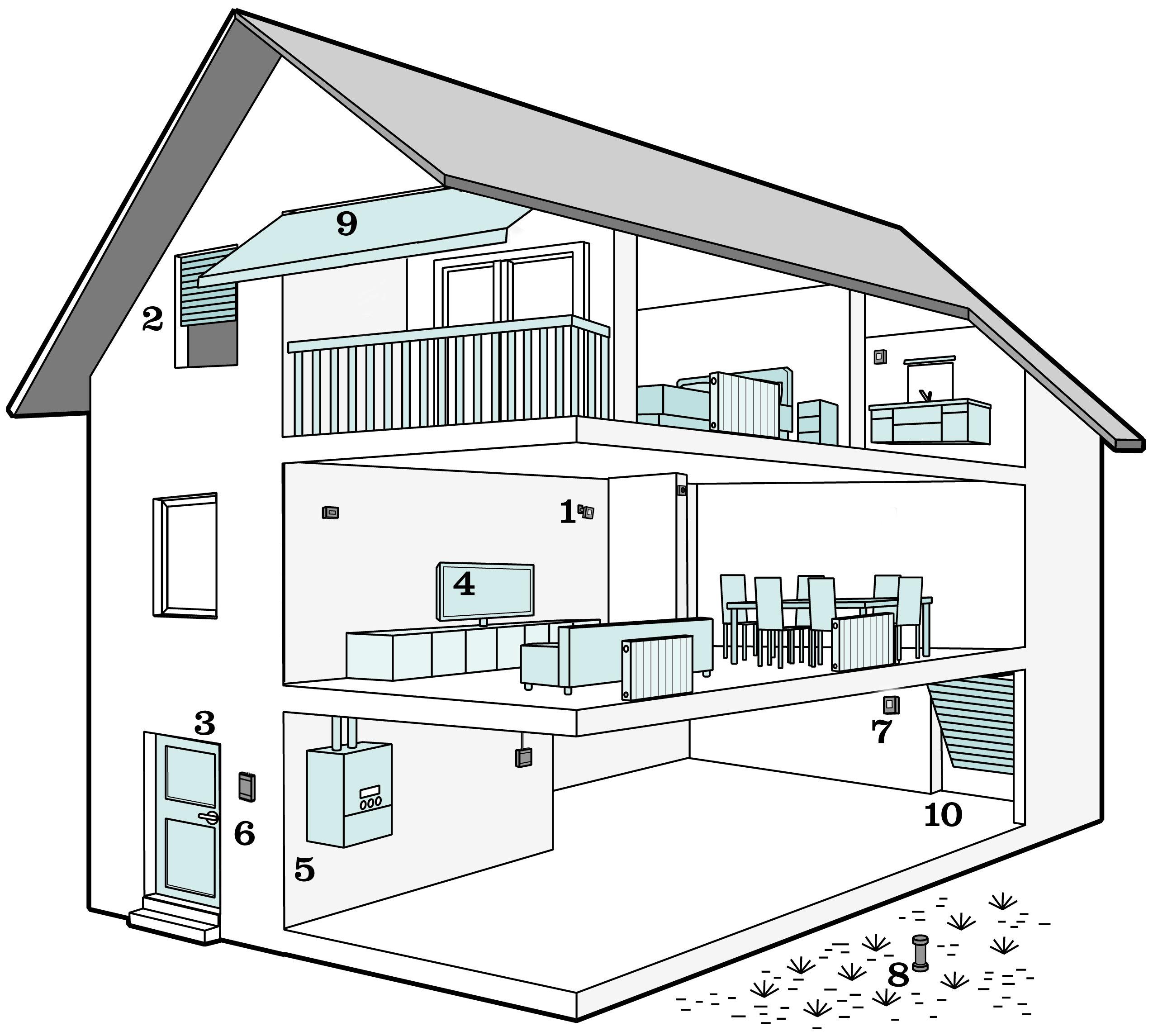 Casa telecomandata con la domotica cose di casa for Modello di casa bungalow
