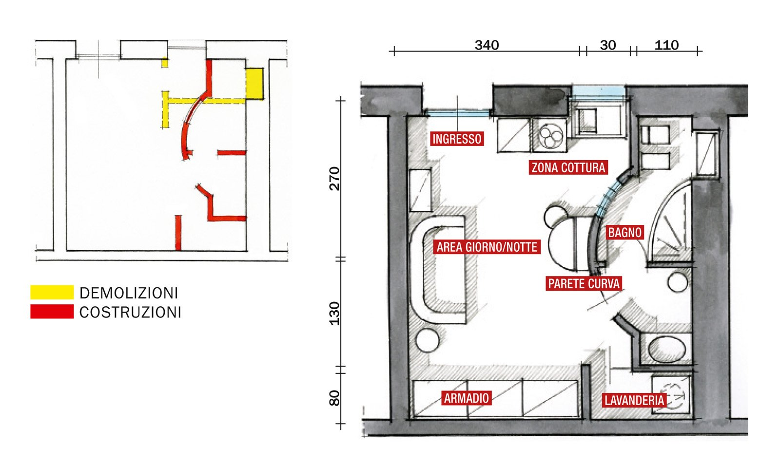 Right brain design co for Monolocale di 40 mq