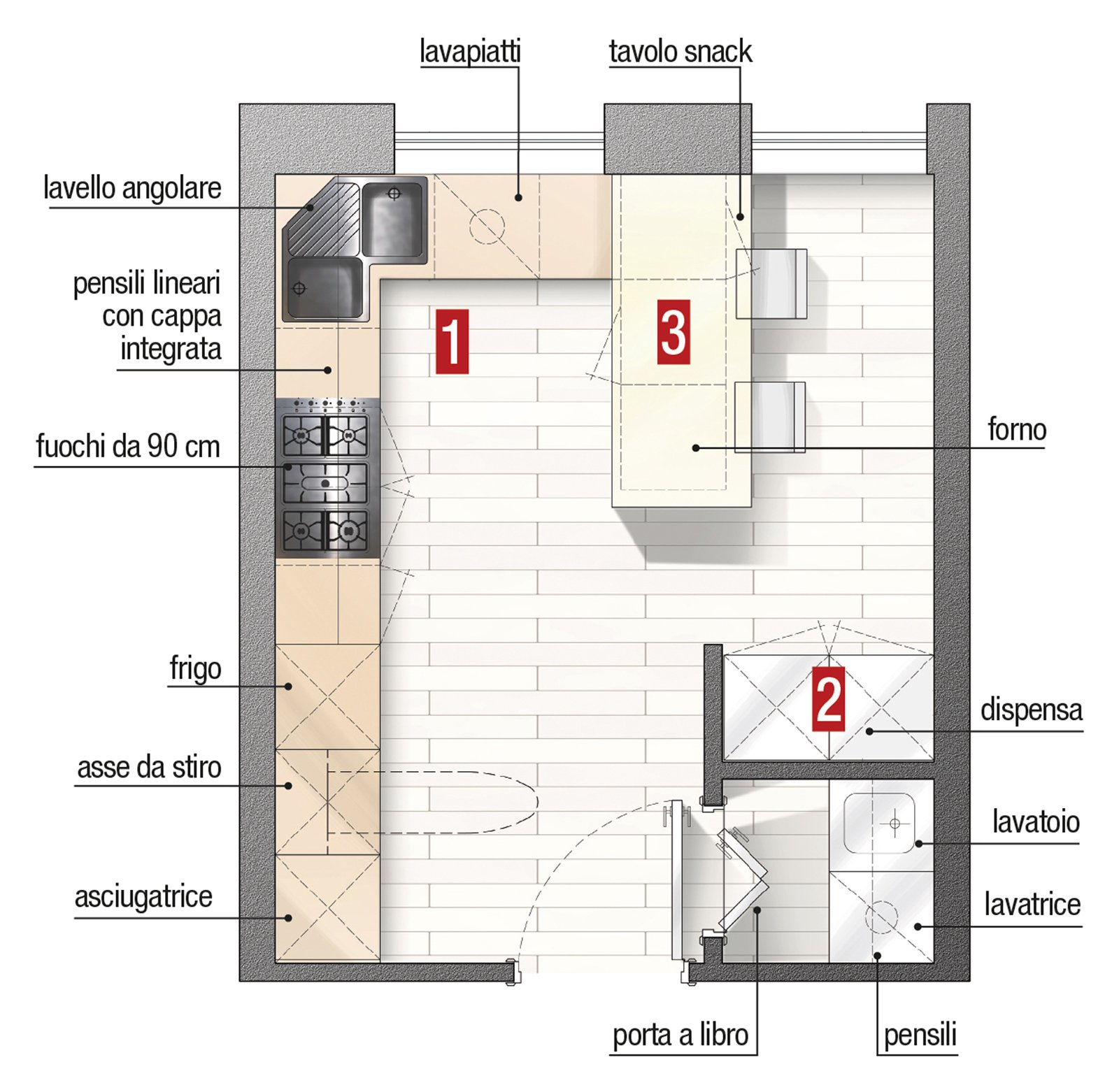 Tre soluzioni per una cucina cose di casa for Disegni di casa piano aperto