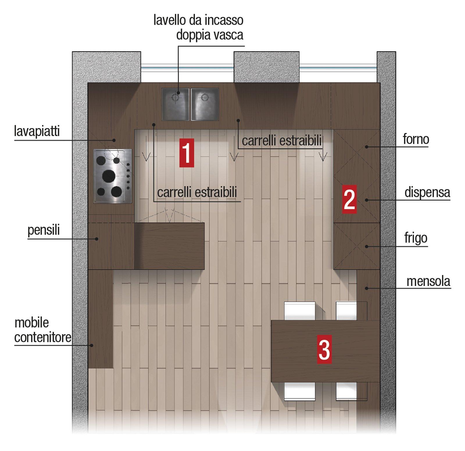 soluzioni per cucina soggiorno ~ dragtime for . - Soluzioni Per Dividere Cucina Soggiorno