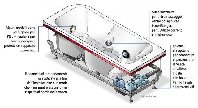 •4CDC02_110117 Vasche da mini a maxi MP.indd
