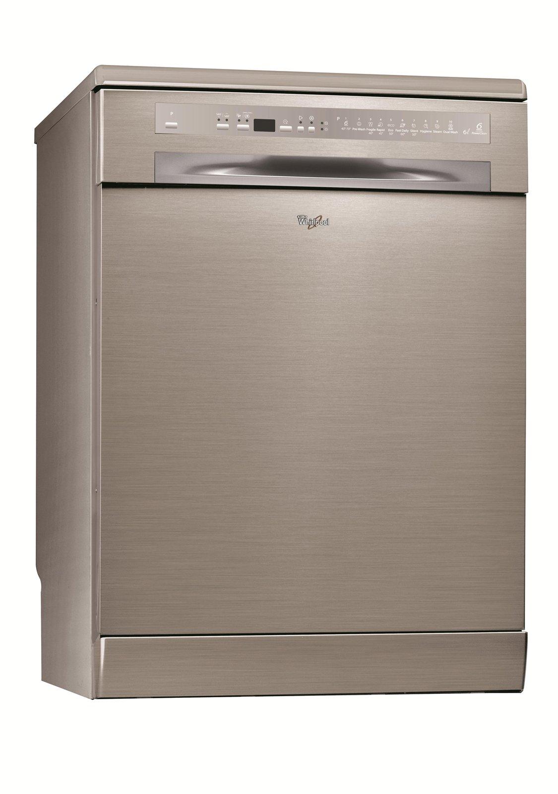 Differenza Classe A+ E A++ lavastoviglie: risparmiare acqua ed energia con la