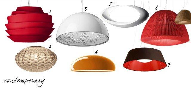 CONTEMPORARY 1. Leggera e voluminosa ricorda l'architettura a spirale del celebre museo guggenheim di New York. Soleil di Foscarini è disponibile nei colori bianco, acquamarina e rosso. Misura Ø 62 x H 43 cm. Prezzo 825 euro. www.foscarini.com/it. 2. Accesa crea un effetto scultoreo sulle pareti Norm 03 è formata da strisce in polipropilene bianco o champagne. Misura L 65 cm x H 40 cm. Prezzo 145 euro. www.normann-copenhagen.com. 3. Luce diffusa per la lampada a sospensione Sky Garden di Flos. L'interno del riflettore è realizzato in gesso con decori a rilievo che ricordano gli stucchi dei soffitti di antichi palazzi. Disponibile in 4 colori e 2 misure Ø 60 o Ø 90 cm. Prezzo 1.347 euro. www.flos.com. 4. Pangen di Fontana Arte è realizzata in alluminio verniciato nei colori verde, bianco, nero, rosso, arancione. Misura Ø 60 x H 20 cm. Prezzo 635 euro. www.fontanaarte.com.it. 5. Cabildo di Artemide diffonde una gradevole luce indiretta. Realizzata in alluminio verniciato misura L 41 x H 19 cm. Prezzo 284 euro. www.artemide.com/it. 6. Forma a campana per Bell di Axo Light. La struttura metallica è rivestita di tessuto in 10 colori. Misura da Ø 30 a Ø 180 cm. Prezzo a partire da xxxxxxxxx. www.axolight.it. 7. Il cappello di Reverse di Modo Luce può essere montato anche con la base maggiore orientata verso l'alto. È proposta nella versione con tessuto plissè o bicolore a contrasto in una vasta gamma di colori. Misura Ø 60 x H 18 cm - Ø cm 80 x H 24 cm. Prezzo a partire da 895 euro. www.modoluce.com