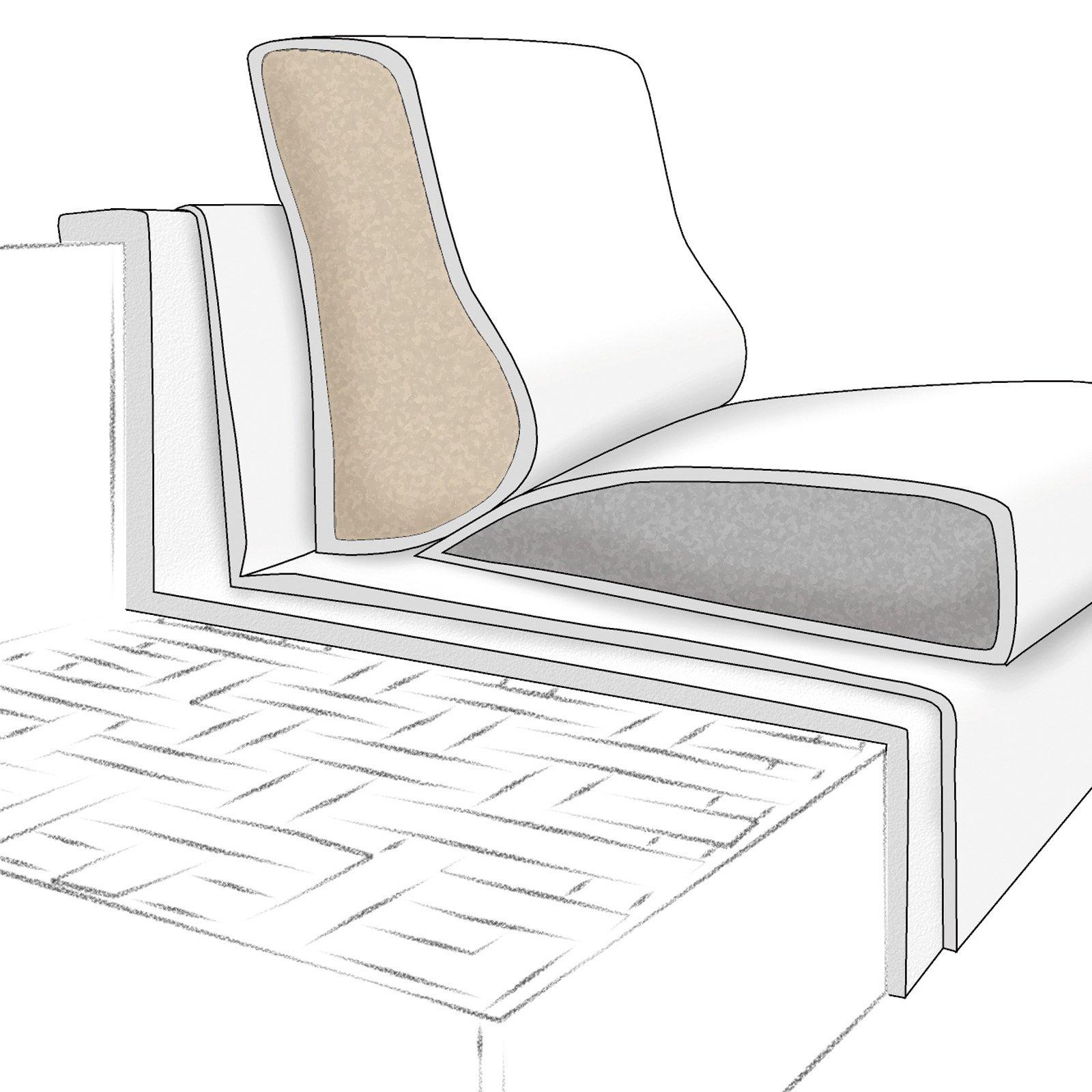 materiale per imbottitura divani sanotint light tabella