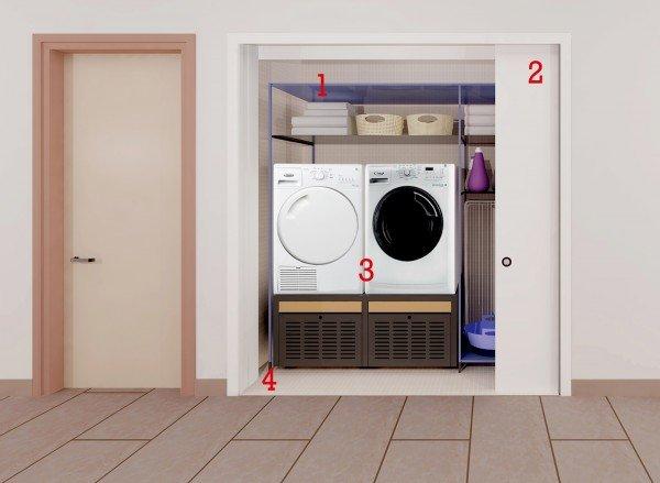 lavatrice sul balcone verandato : La lavanderia in 1,5 mq - Cose di Casa