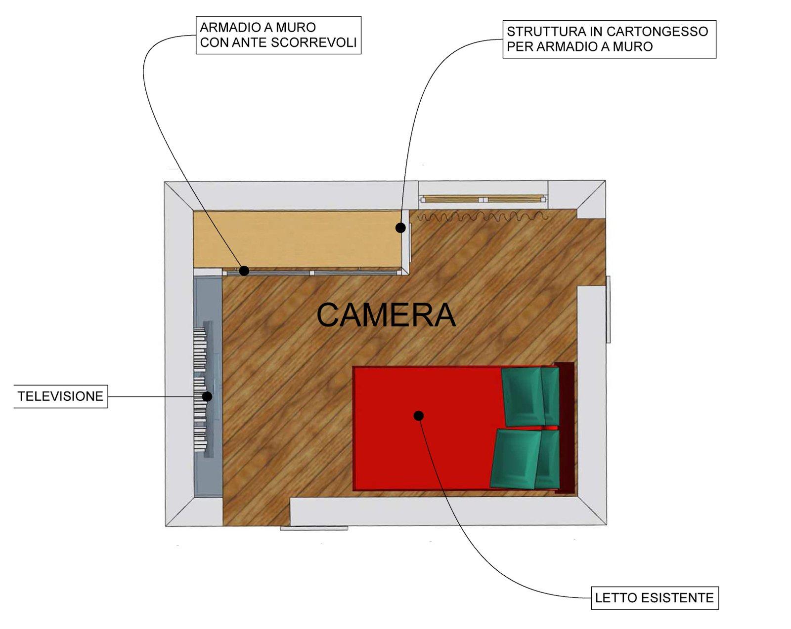 Camera per una ragazza con cabina armadio e tv cose di casa - Organizzare camera da letto ...