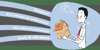 Certificazione energetica: tutto quel che c'è da sapere