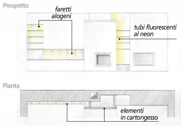 fiorentini-casataurini-progetto2