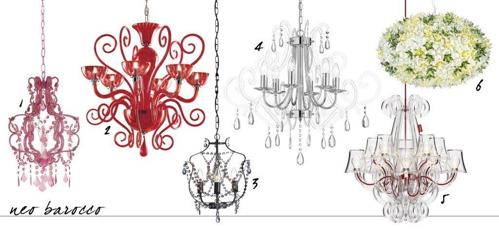 Lampadari Camerette Ikea : Lampade e lampadari a sospensione in tre stili diversi