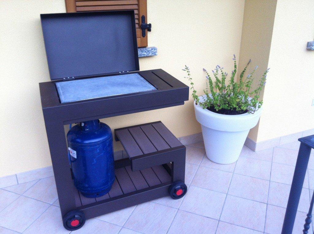 Come costruire un barbecue cose di casa for Cose da costruire in casa