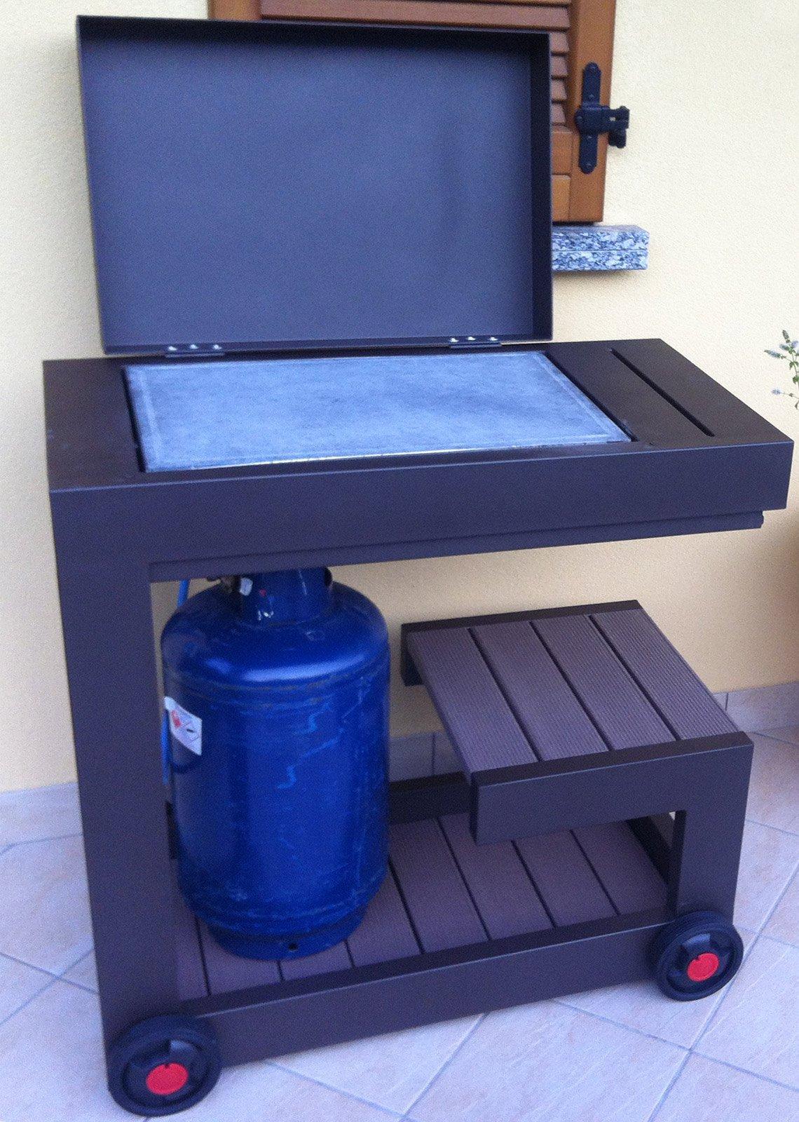 Come costruire un barbecue cose di casa for Barbecue fai da te in ferro
