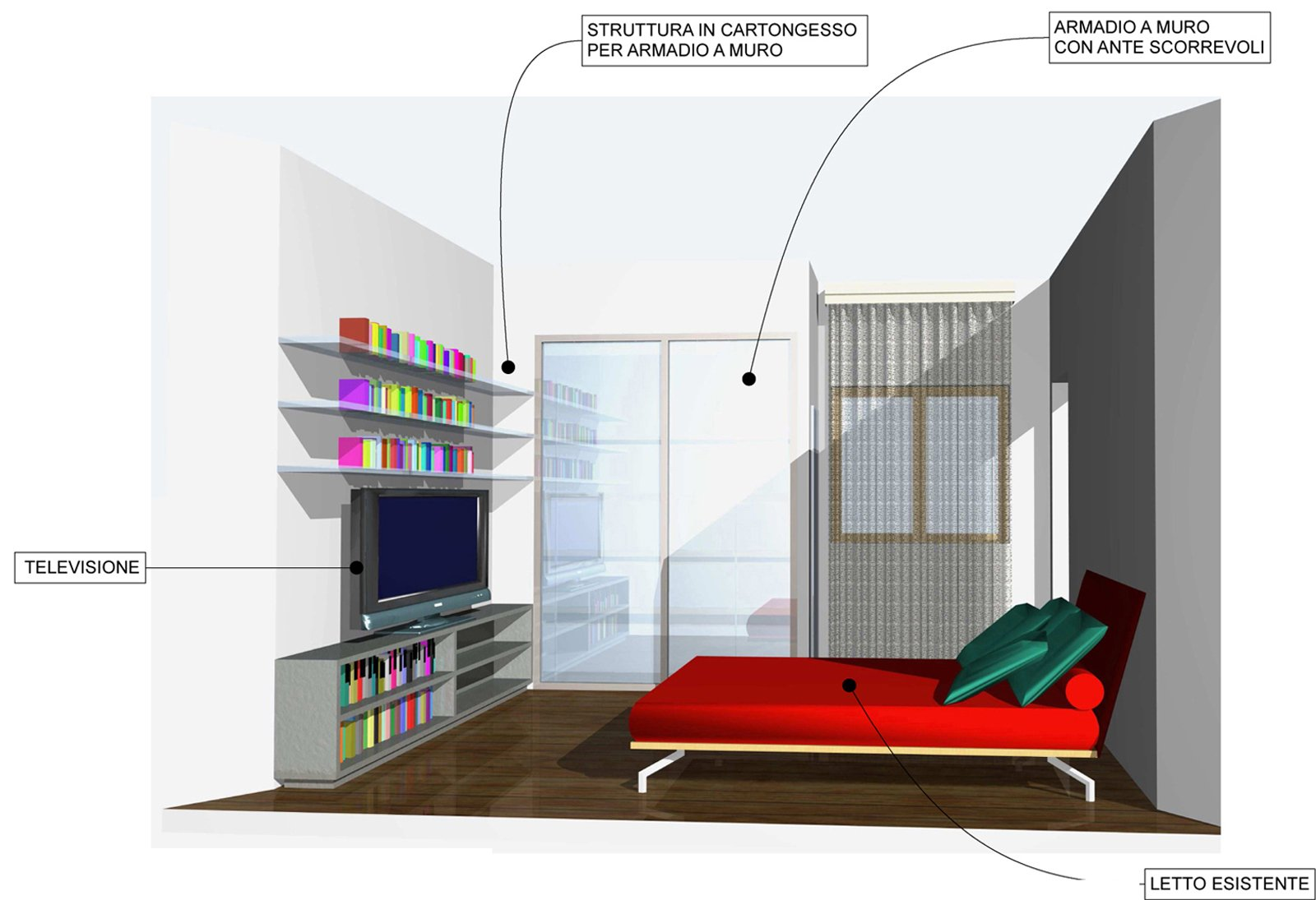 Camera per una ragazza con cabina armadio e tv cose di - Camere da letto da ragazza ...