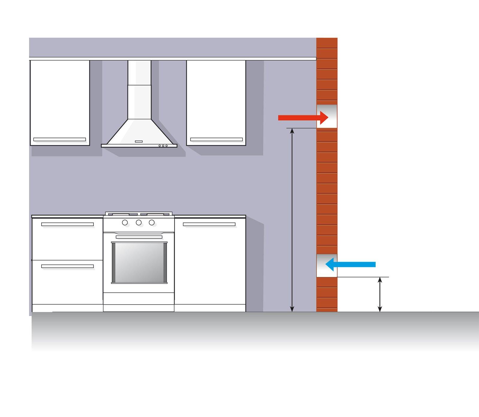 Impianti per la cucina che cosa c 39 da sapere cose di casa for Areazione cucina