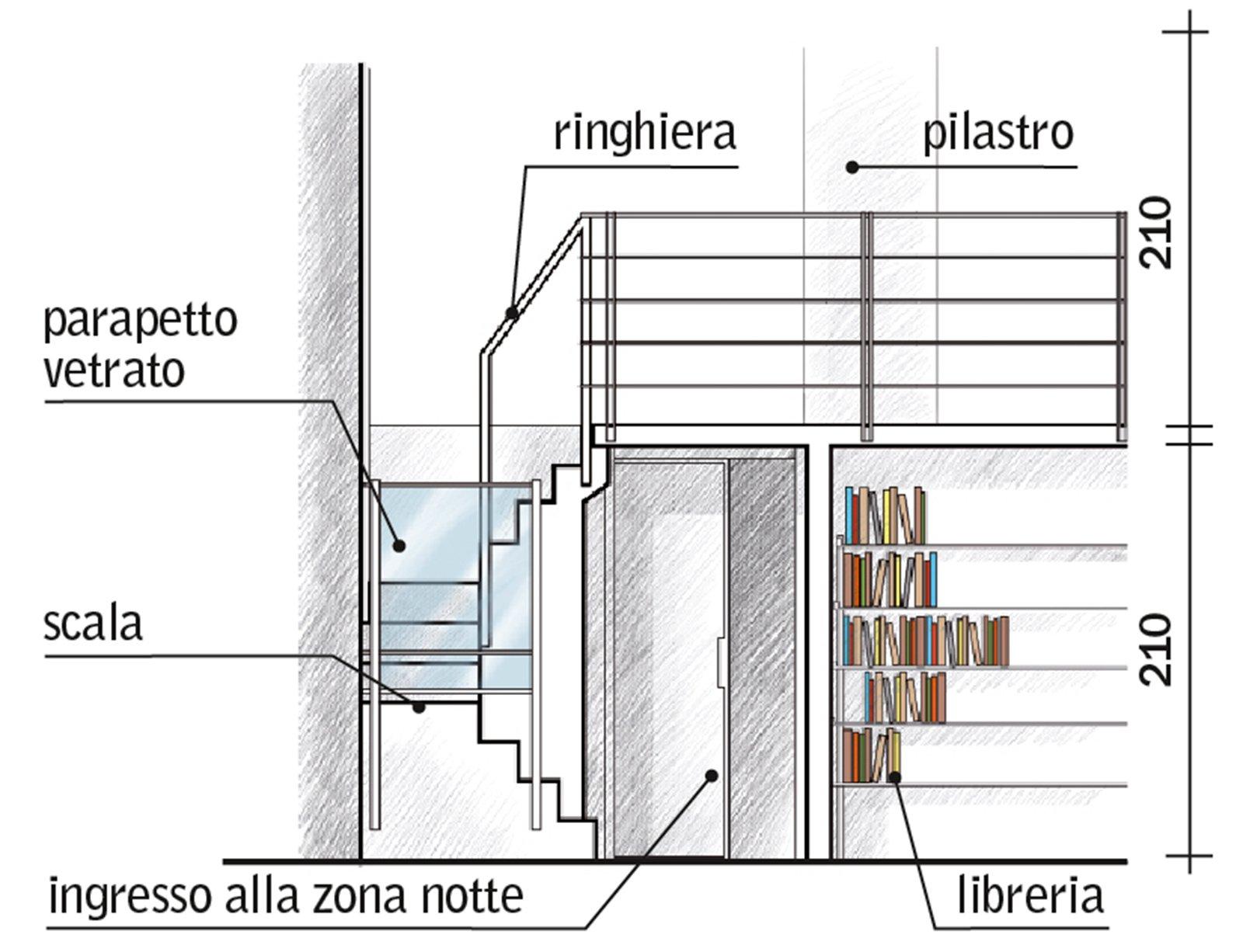 Casabook immobiliare 90 10 mq per una casa che sfrutta - Altezza parapetti finestre normativa ...