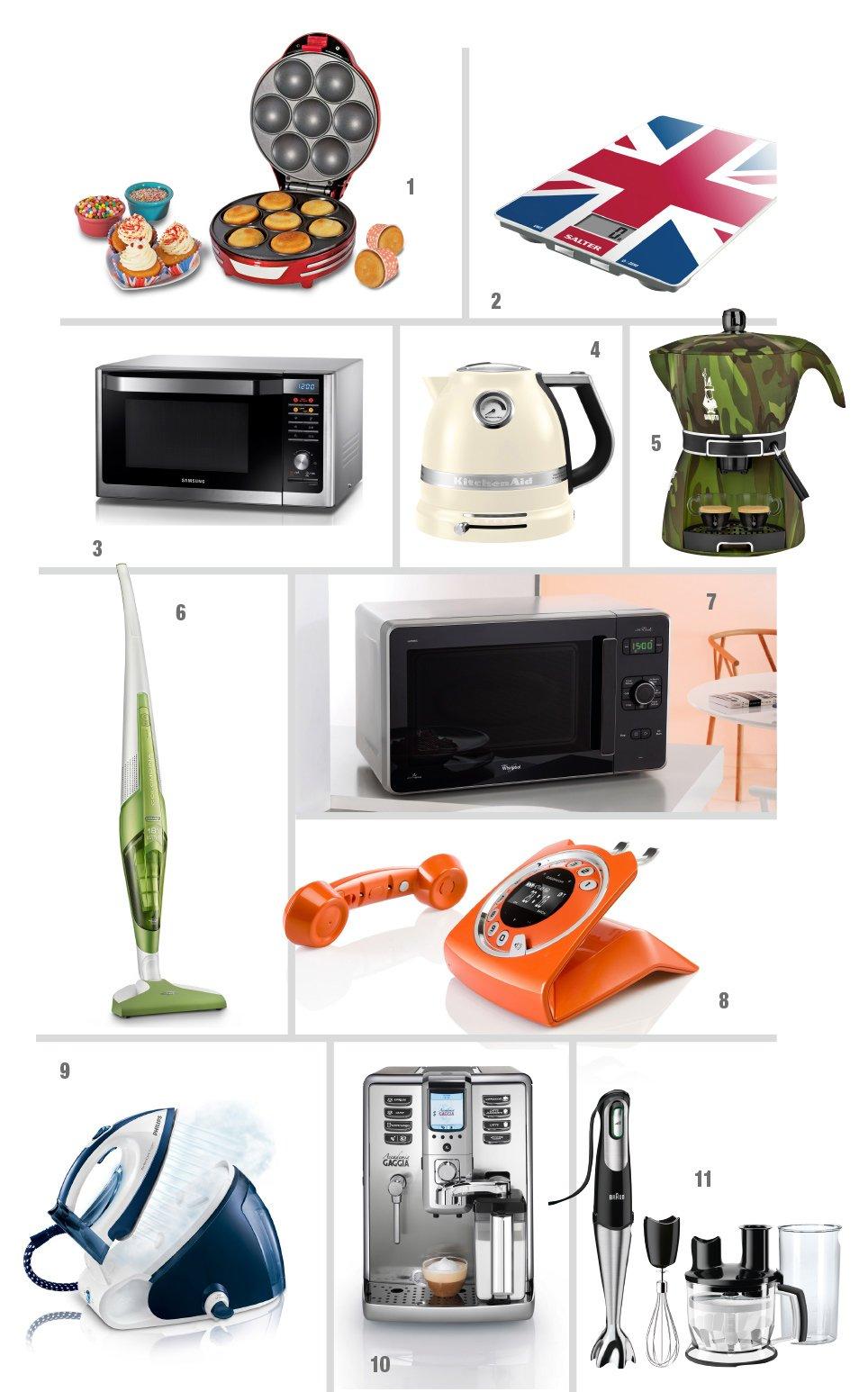 Piccoli elettrodomestici da regalare a natale cose di casa - Elettrodomestici piccoli da cucina ...