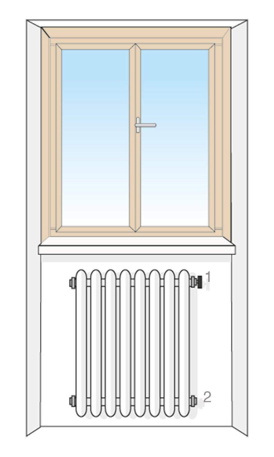 Valvole termostatiche per risparmiare sui consumi un for Tipi di materiali di raccordo casa