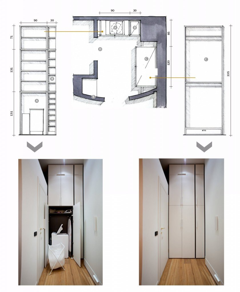 come organizzare un ingresso : ... .it ?chi mi aiuta a creare un angolo guardaroba/ripostiglio