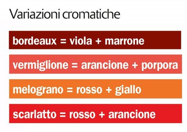 variazioni-cromatiche-ok