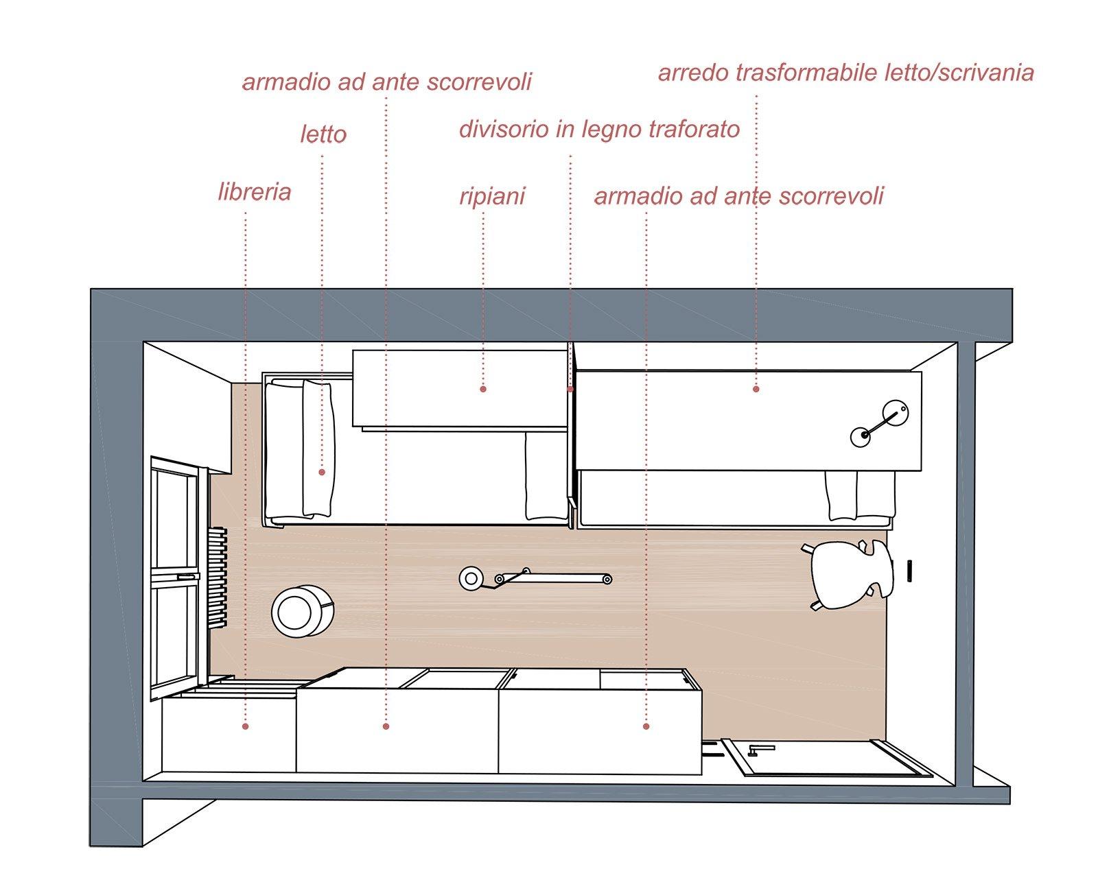 Cameretta per due con angolo studio cose di casa - Soluzioni camere da letto piccole ...