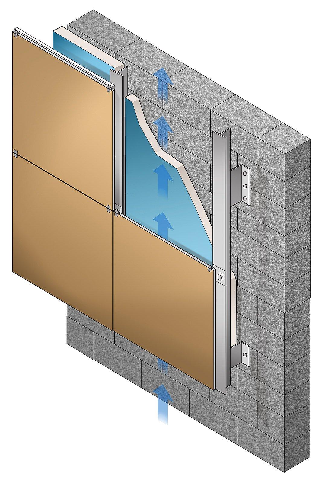 Isolamento termico: coibentare le strutture verticali per spendere ...