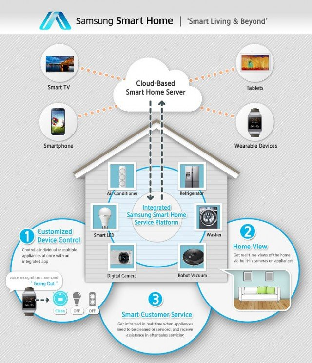 SmartHome_0103_imagestyle_ENG_1