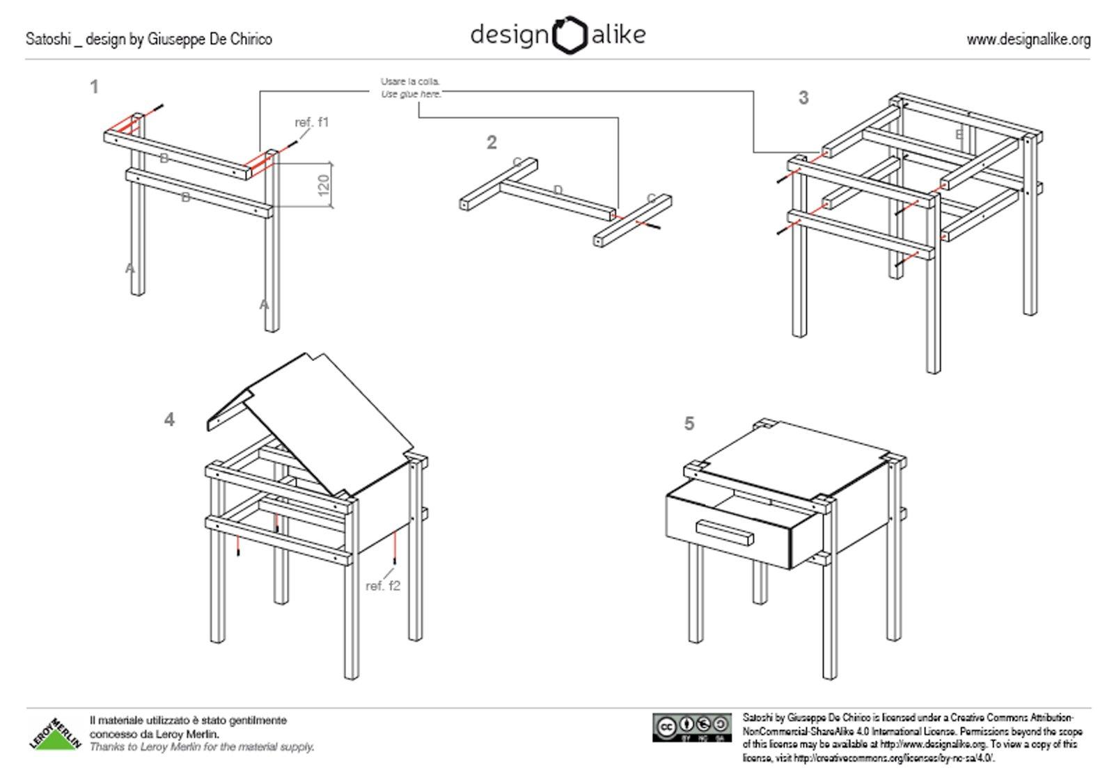 Fai da te oggetti di design contemporaneo da copiare for Lastre alluminio leroy merlin