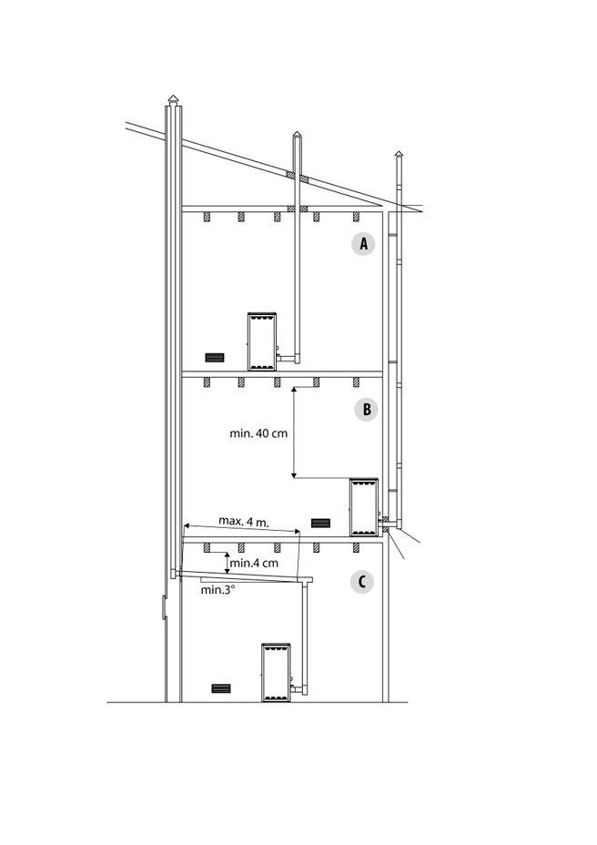 Camini e stufe l 39 installazione quasi sempre possibile - Montare scaldabagno elettrico ...