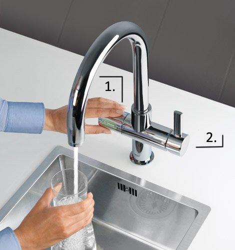 in cucina acqua fresca liscia o gassata direttamente dal rubinetto cose di casa. Black Bedroom Furniture Sets. Home Design Ideas
