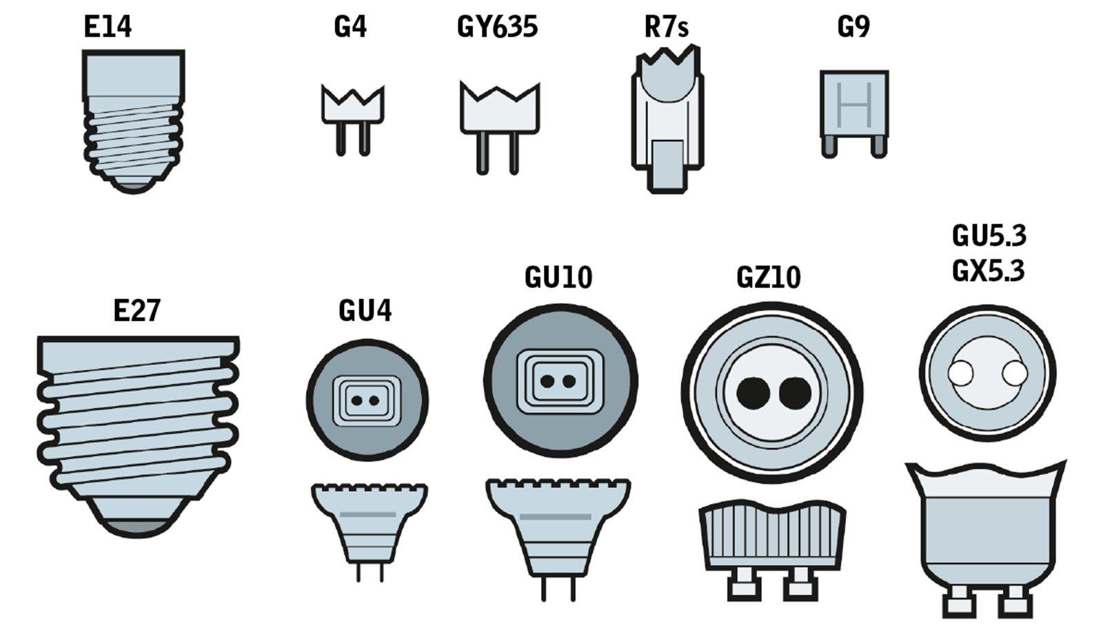 tre tipi di lampadine sono disponibili con i seguenti attacchi: