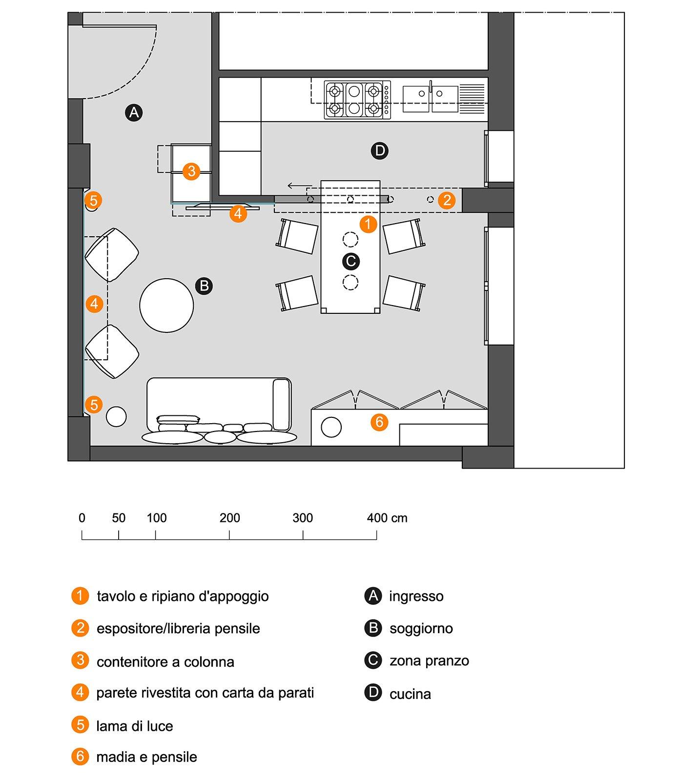 Arredare Il Soggiorno Zona Pranzo Con Cucina A Vista Cose Di Casa #C85F03 1393 1600 Arredare Soggiorno Cucina A Vista