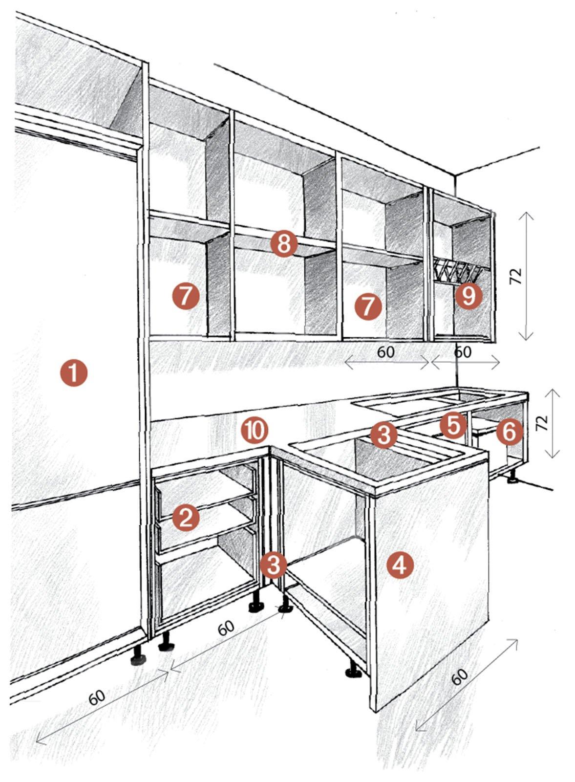 Cucina concentrata in 3 metri cose di casa - Pianta di una cucina ...