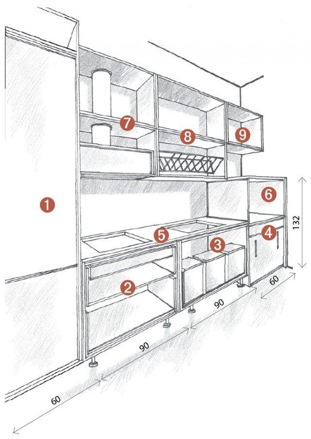 cucina-lineare-progettoB-1
