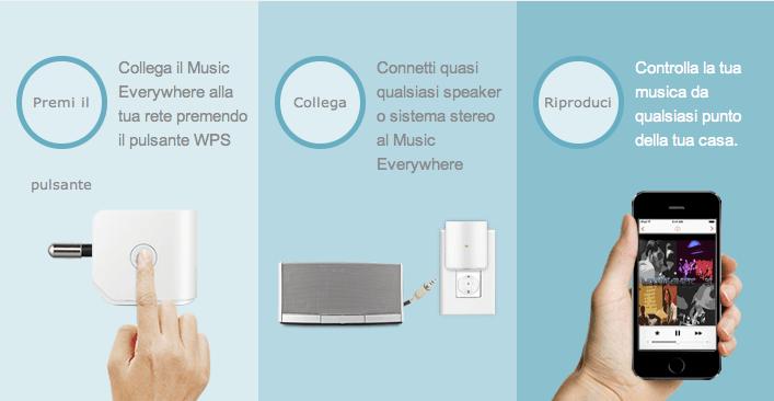 Domotica streaming audio per la casa 2 0 musica dal cellulare alle casse cose di casa - Casse audio per casa ...