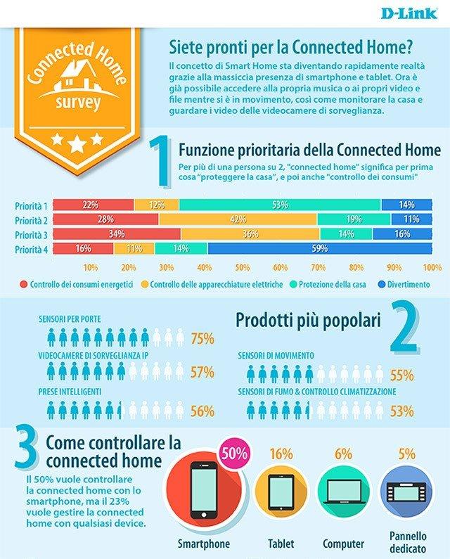 1406_Infographics_Home_2