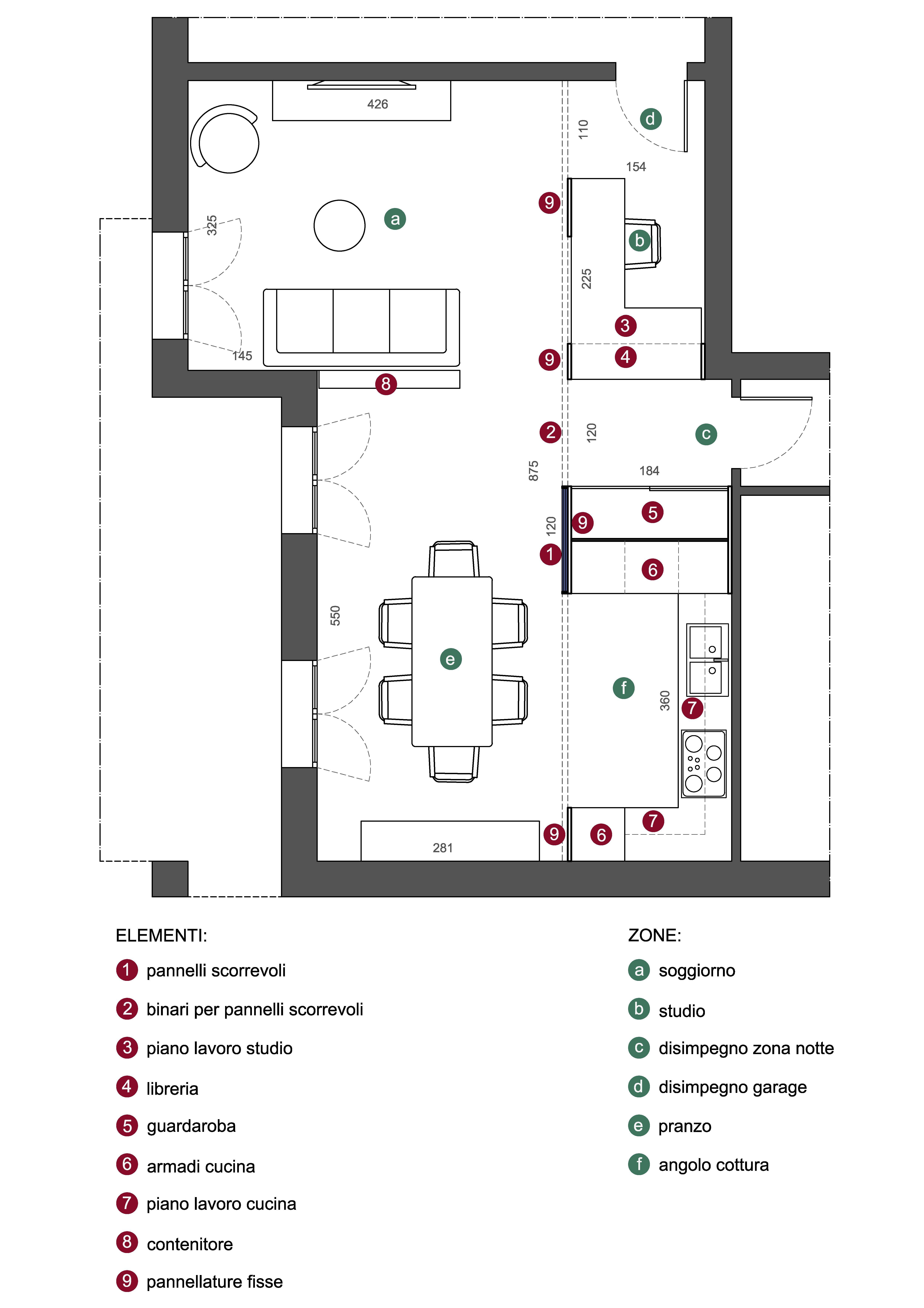 Disegnare cucina 3d simple un d prospettiva punto singolo for Come costruire un programma online casa gratuitamente