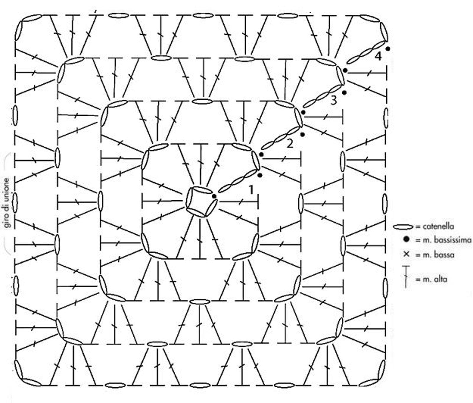 Come Fare Un Quadrato All Uncinetto Schema Centrino Uncinetto