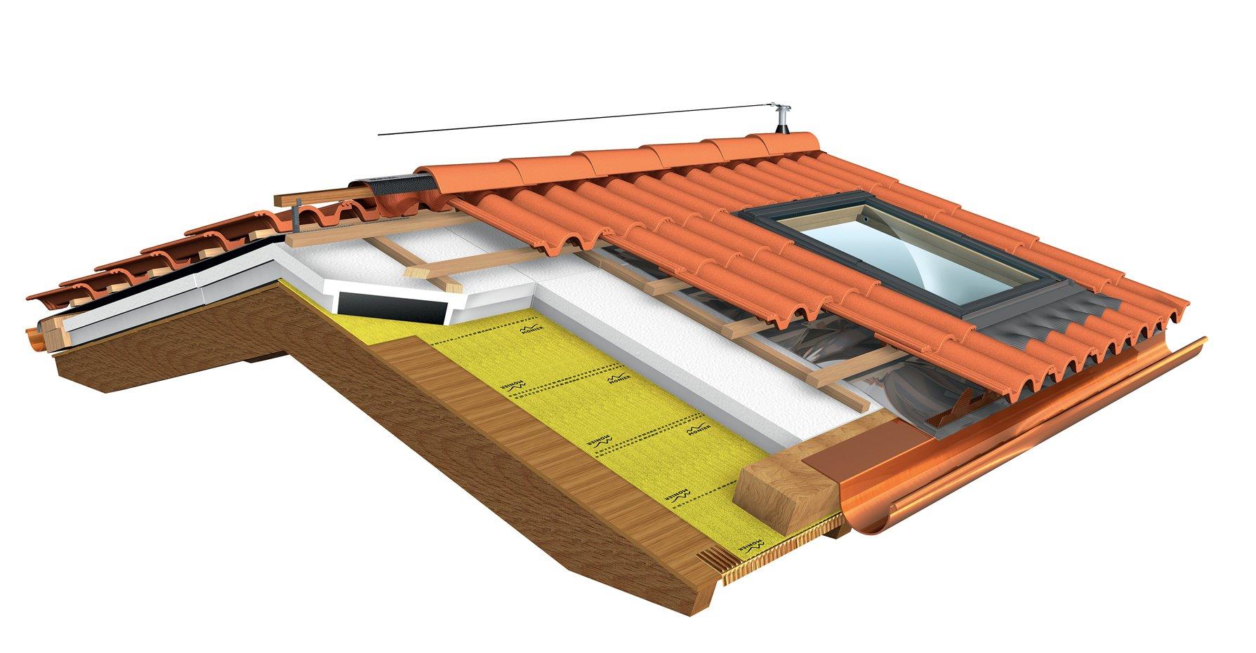 Wierer velux cose di casa for Velux tetto in legno