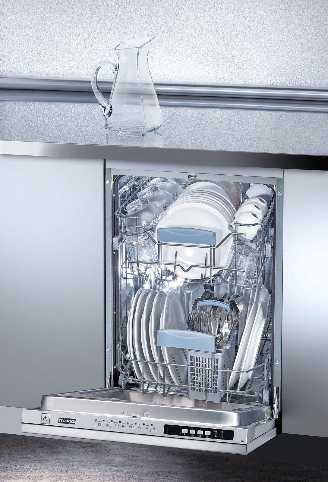 Lavastoviglie veloci e tecno cose di casa for Lavastoviglie misure standard