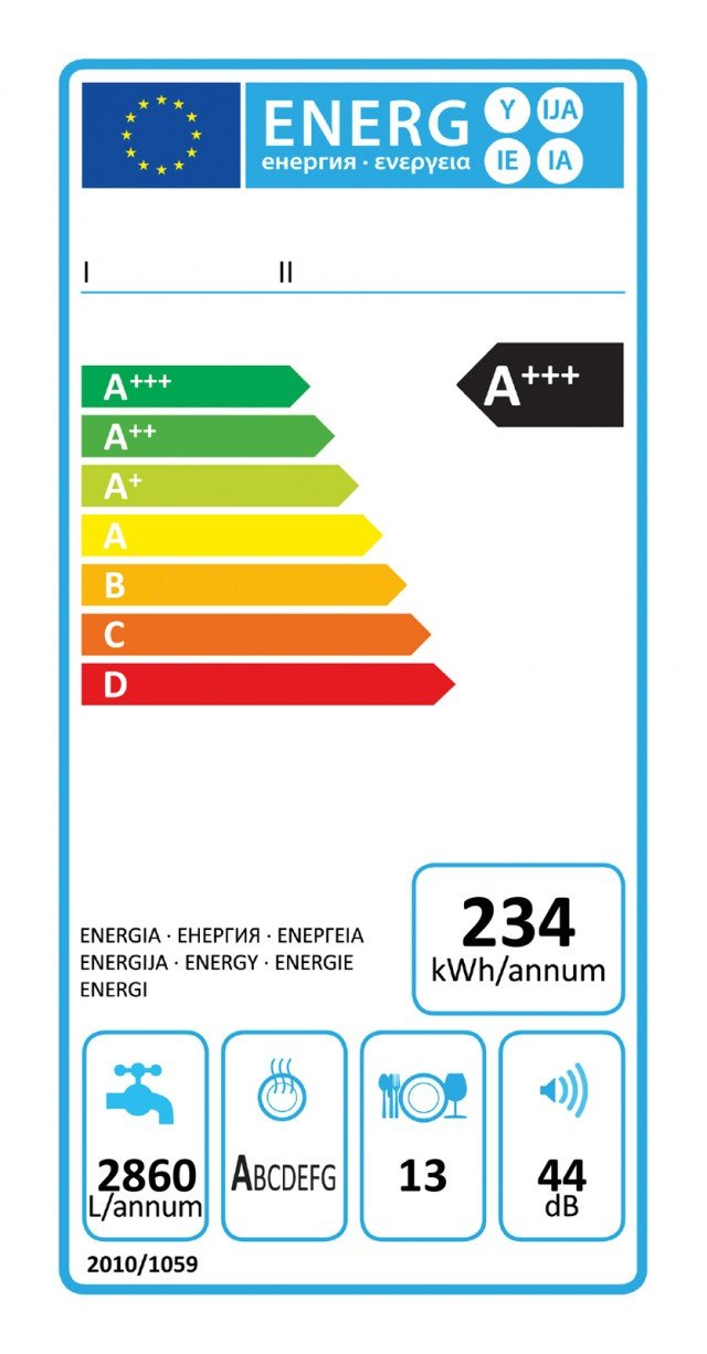 EnergyLabel_TT2003R3