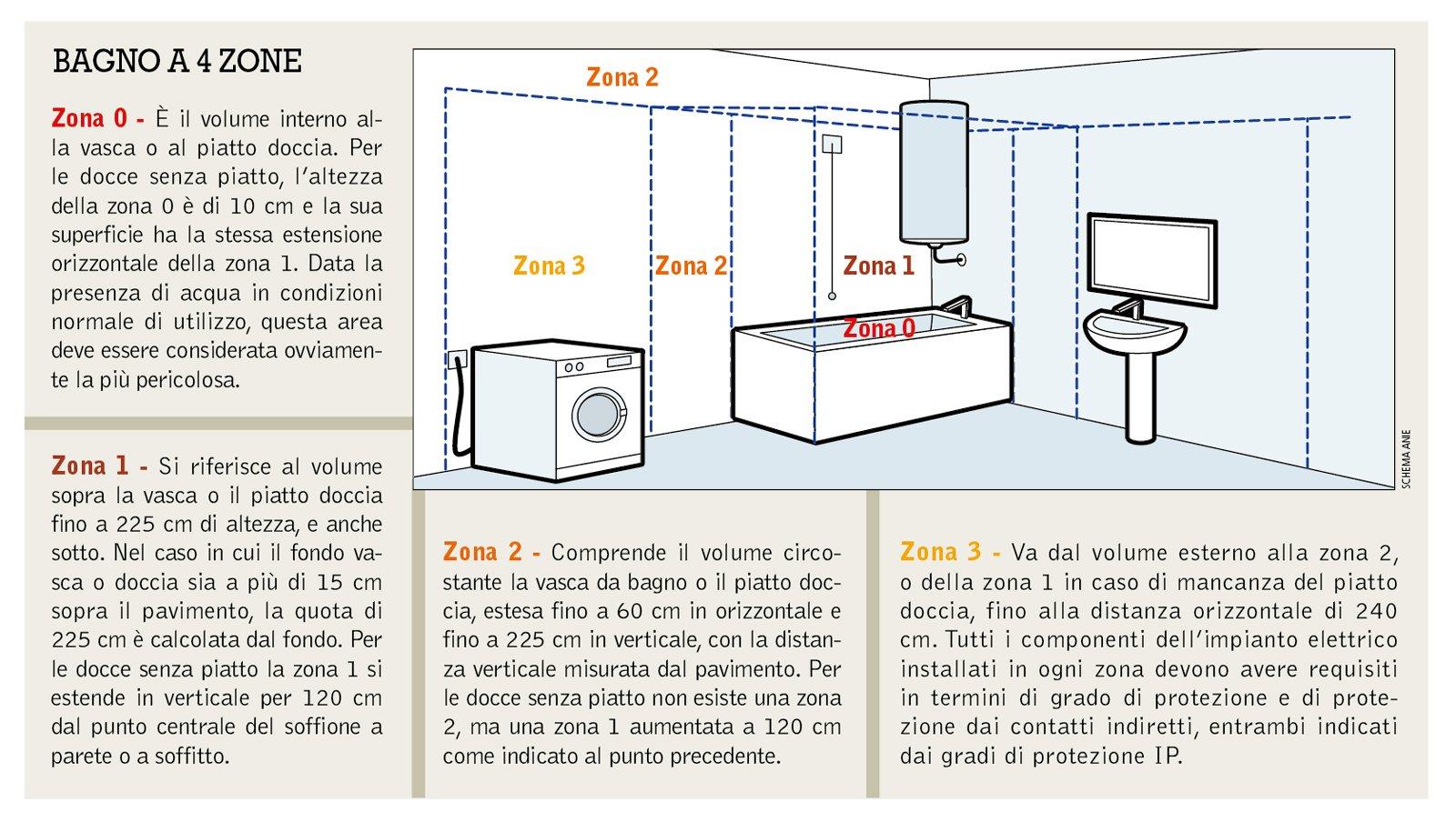 Schema bagno a 4 zone cose di casa for Schema impianto elettrico casa