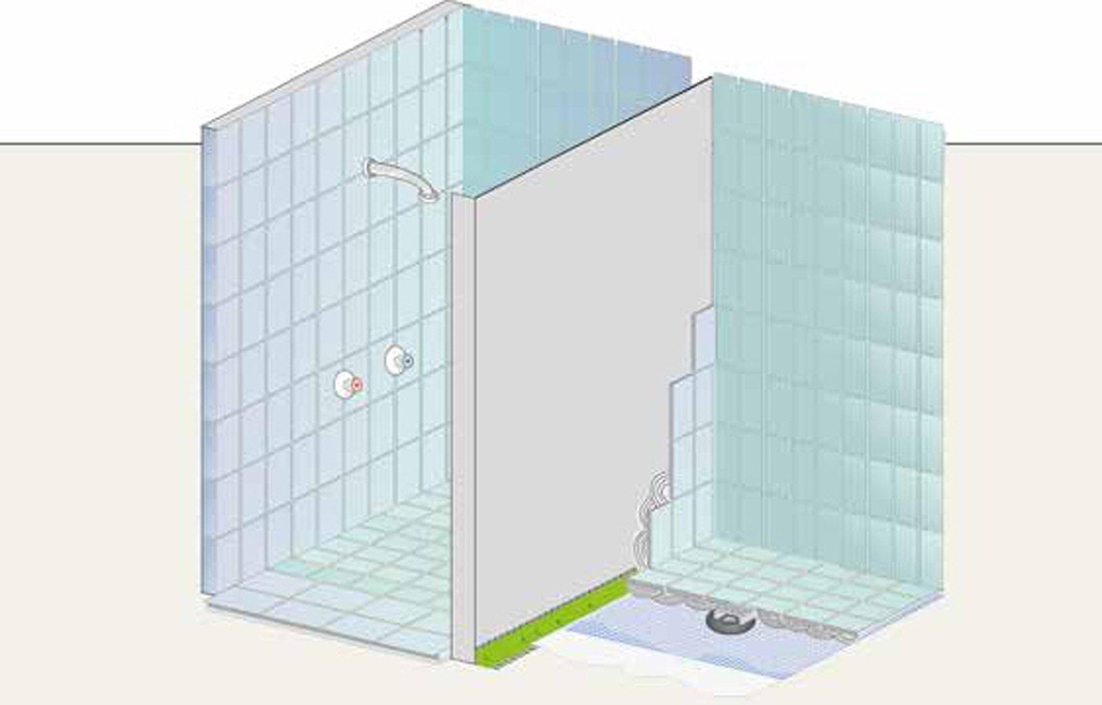 Terminali antivento per stufe a pellet page 719 - Stuccare fughe piastrelle doccia ...