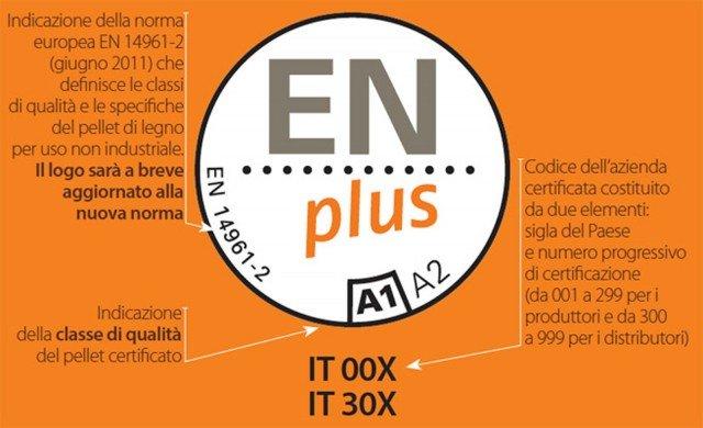 enplus_ita