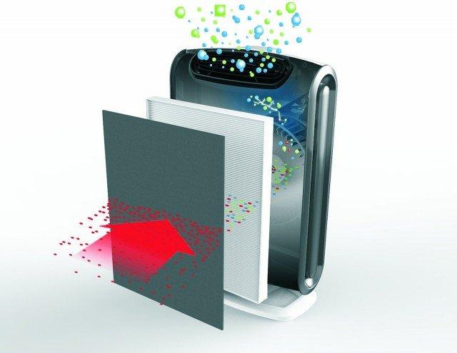 DEPURATORE ARIA di FELLOWERS Il purificatore d'aria Fellowes Aeramax DX95 utilizza un processo di pulizia in 4 stadi. Il filtro HEPA cattura il 99,97% delle particelle fino a 0,3 micron tra germi, polvere, virus e vapori chimici. Il trattamento antimicrobico Aerasafe consente di proteggere contro la presenza di cattivi odori causati da batteri e germi. Include Aerasmart, un sensore che monitora la qualità dell'aria e regola automaticamente la velocità della ventola per mantenere un'aria purificata. Raccomandato per ambienti fino a 28m². Prezzo 267,30 euro. In vendita su www.amazon.it