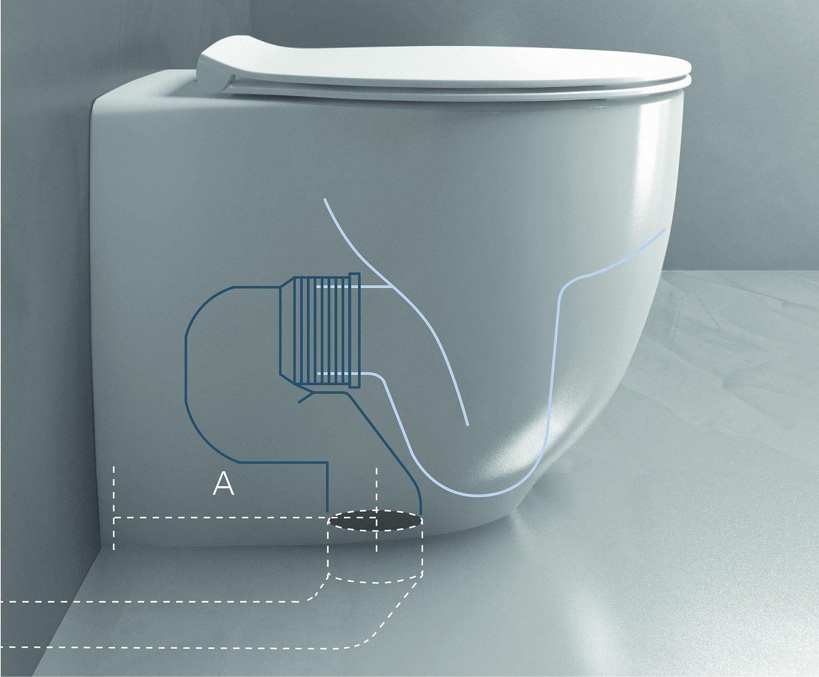 Ristrutturare il bagno sostituzione dei sanitari pi facile con alcuni modelli speciali - Tazza del bagno ...