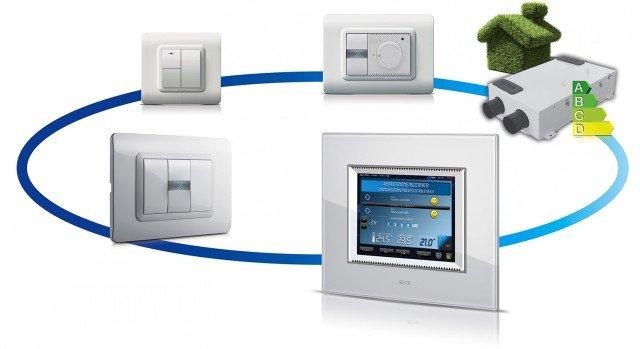 Il sistema domotico DOMINAplus permette di controllare la VMC tramite Touch Screen