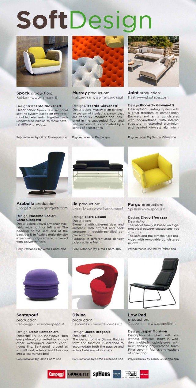 Soft-Design-2