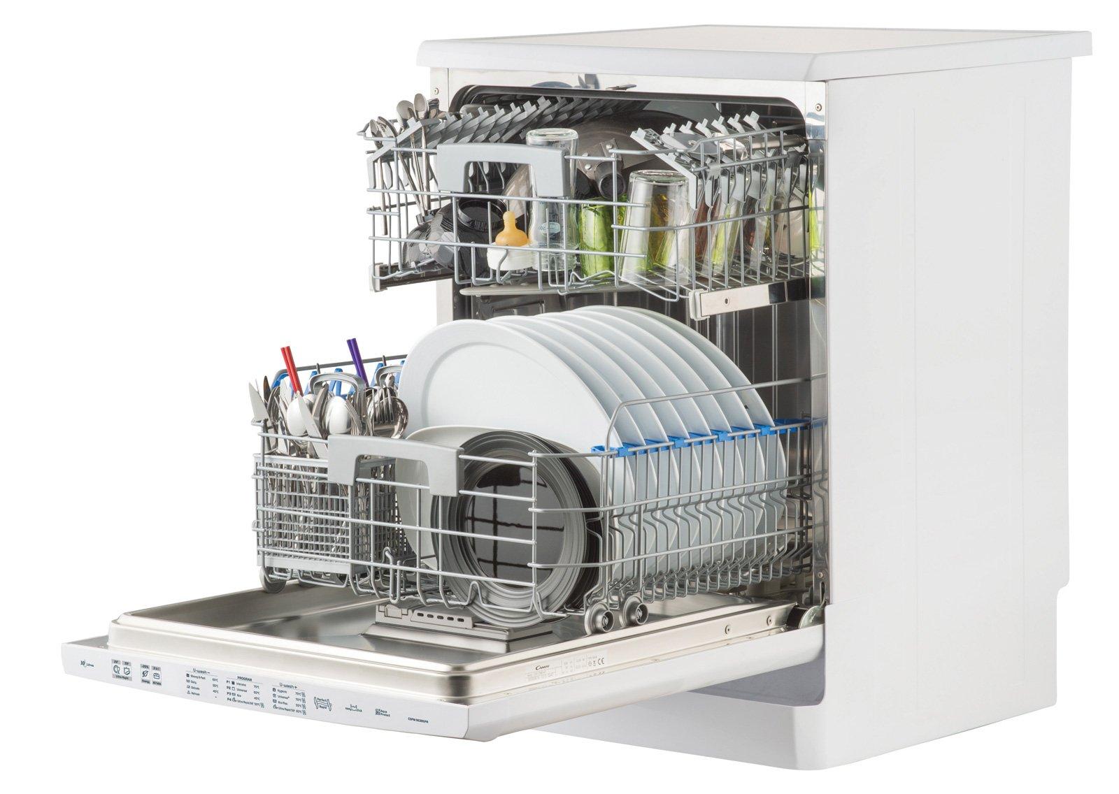 Lavastoviglie perfezioniste cose di casa - Porta per lavastoviglie da incasso ...